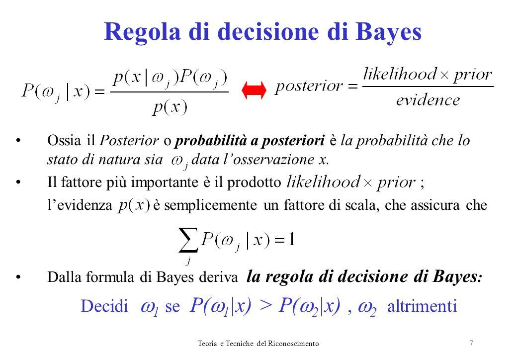 Regola di decisione di Bayes