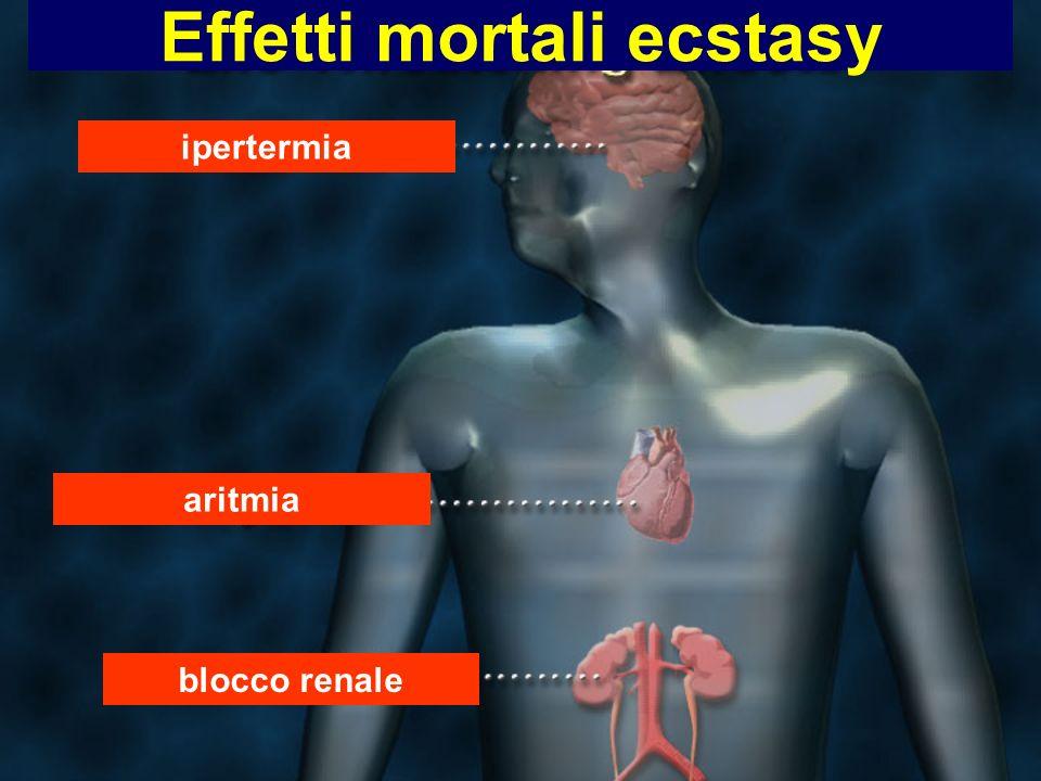 Effetti mortali ecstasy