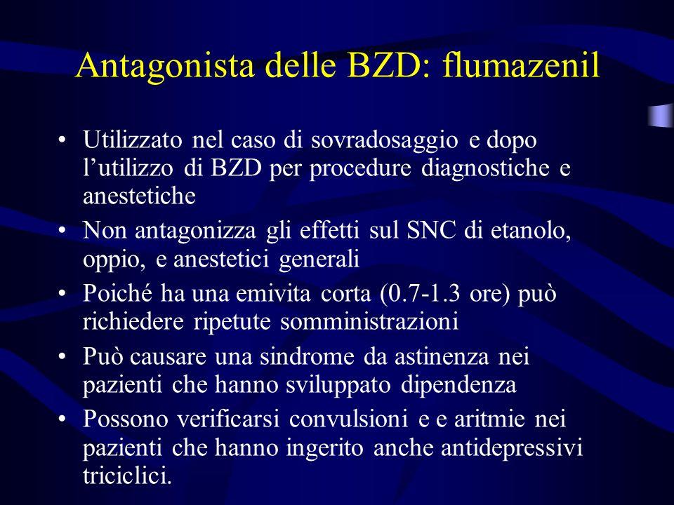 Antagonista delle BZD: flumazenil