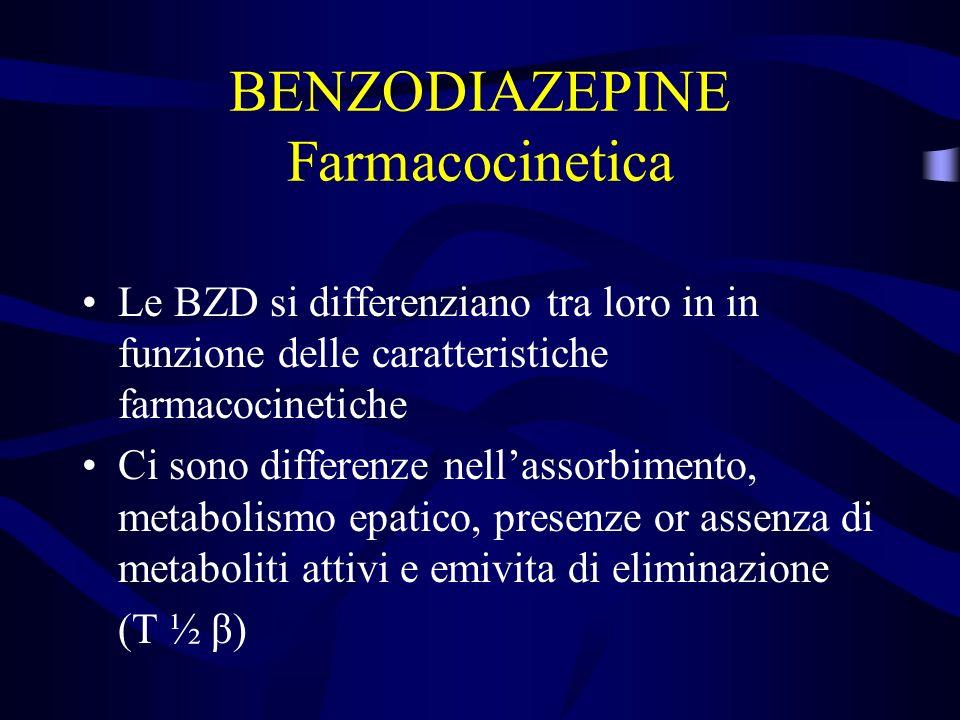 BENZODIAZEPINE Farmacocinetica
