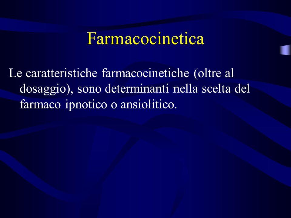 Farmacocinetica Le caratteristiche farmacocinetiche (oltre al dosaggio), sono determinanti nella scelta del farmaco ipnotico o ansiolitico.