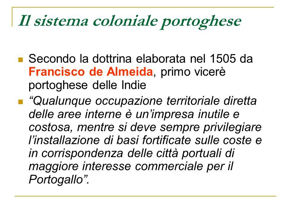 Il sistema coloniale portoghese