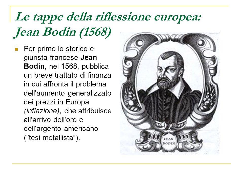 Le tappe della riflessione europea: Jean Bodin (1568)