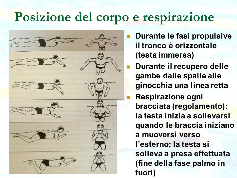 Posizione del corpo e respirazione