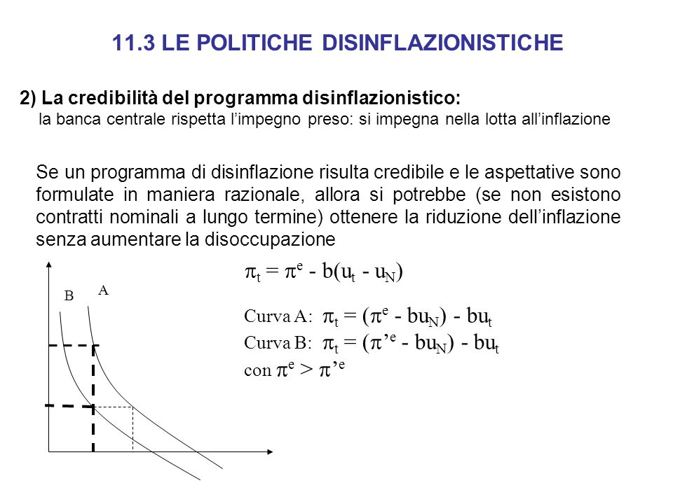 11.3 LE POLITICHE DISINFLAZIONISTICHE