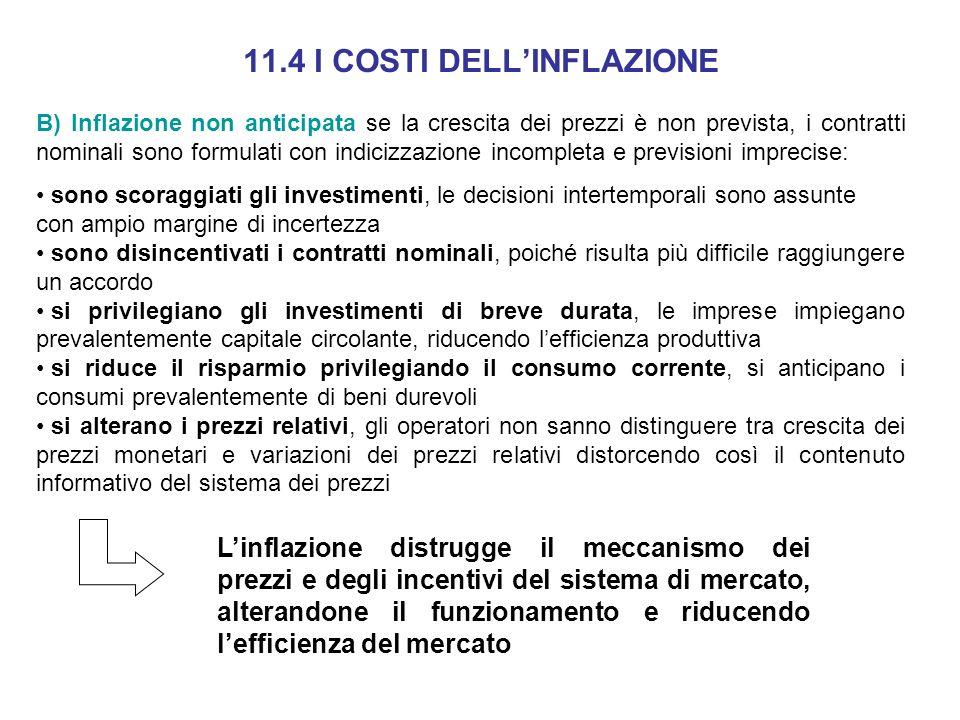 11.4 I COSTI DELL'INFLAZIONE