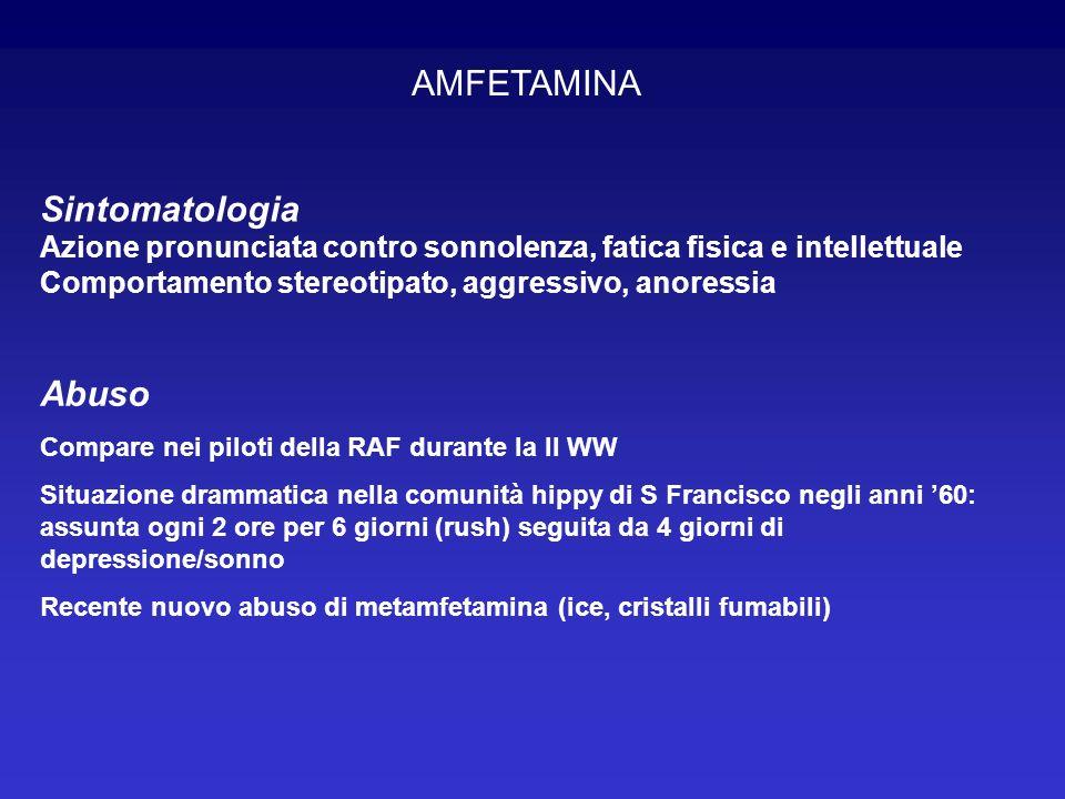 AMFETAMINA Sintomatologia Abuso