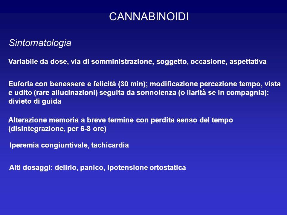 CANNABINOIDI Sintomatologia