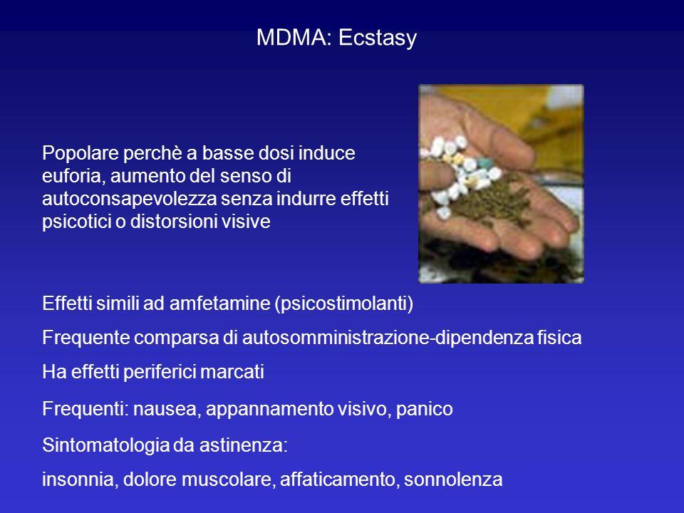 MDMA: Ecstasy