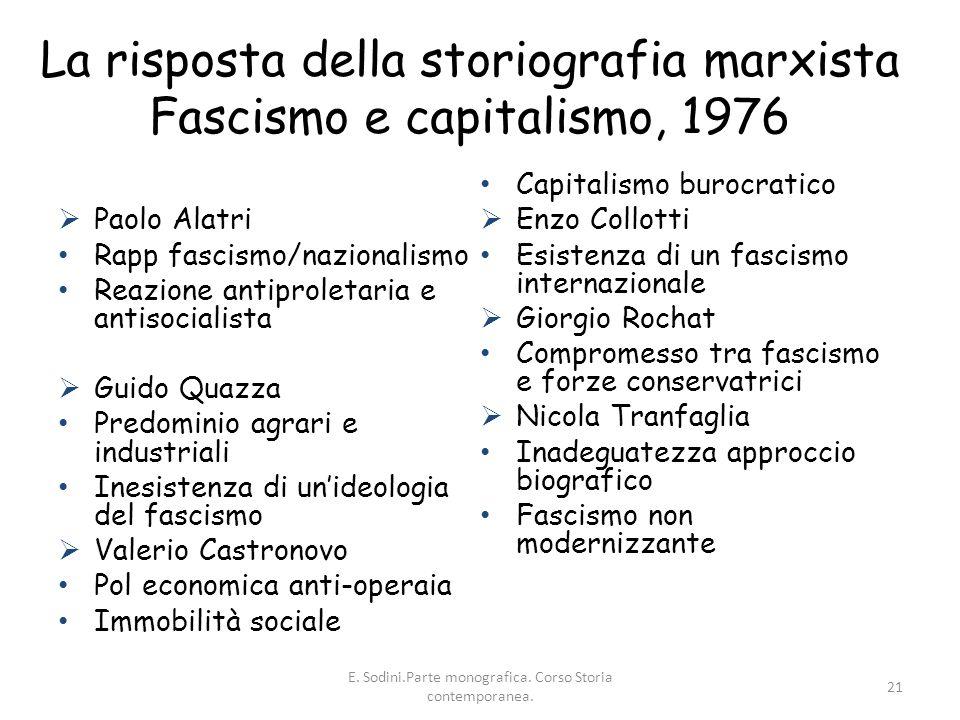 La risposta della storiografia marxista Fascismo e capitalismo, 1976