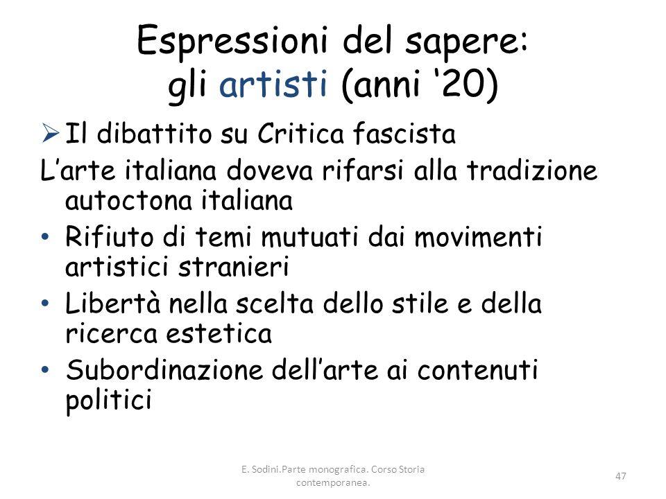 Espressioni del sapere: gli artisti (anni '20)