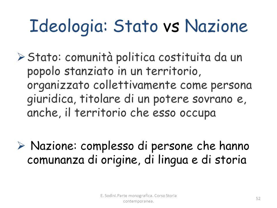 Ideologia: Stato vs Nazione