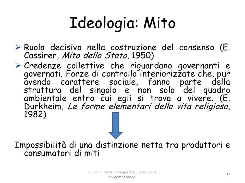 E. Sodini.Parte monografica. Corso Storia contemporanea.