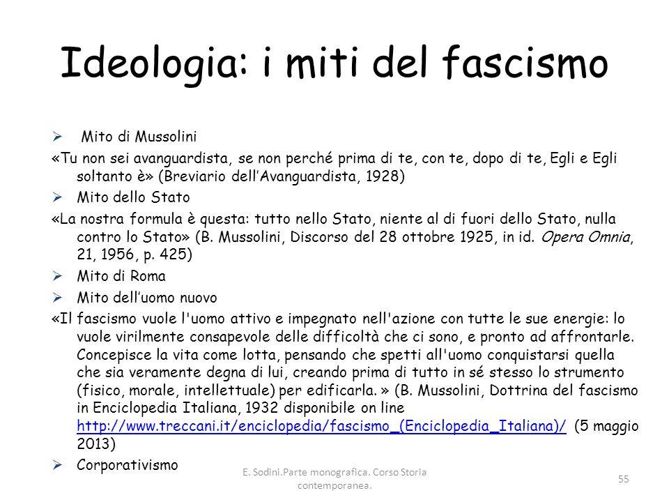 Ideologia: i miti del fascismo