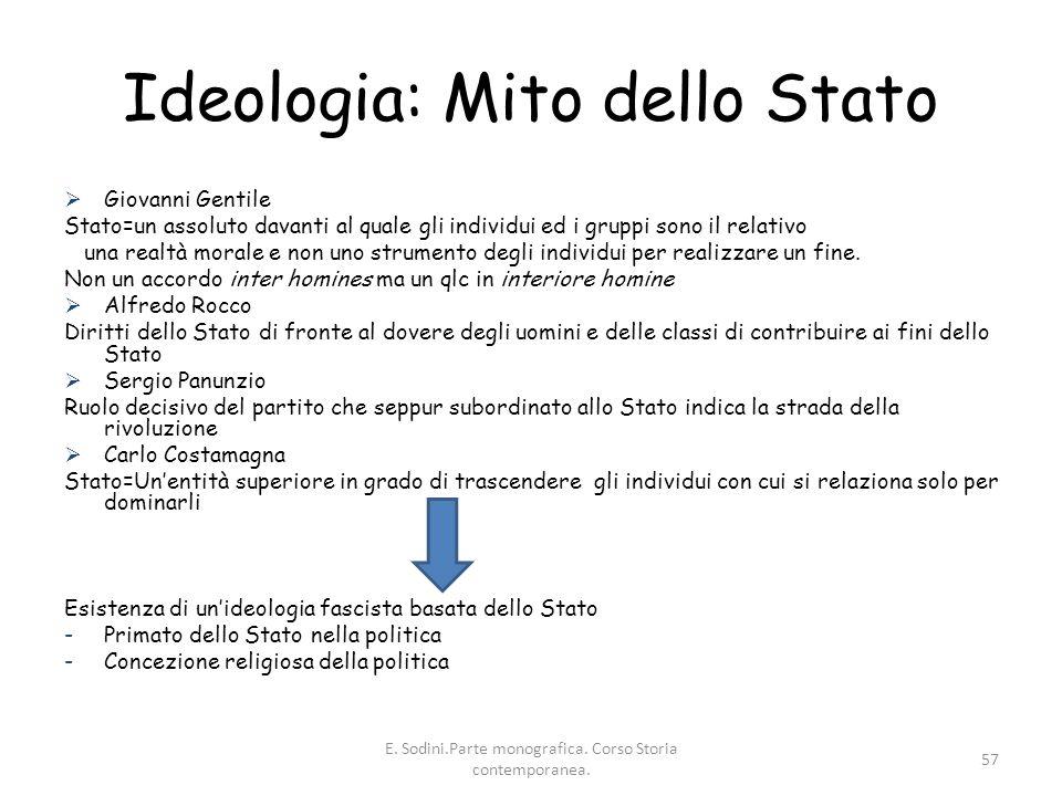 Ideologia: Mito dello Stato