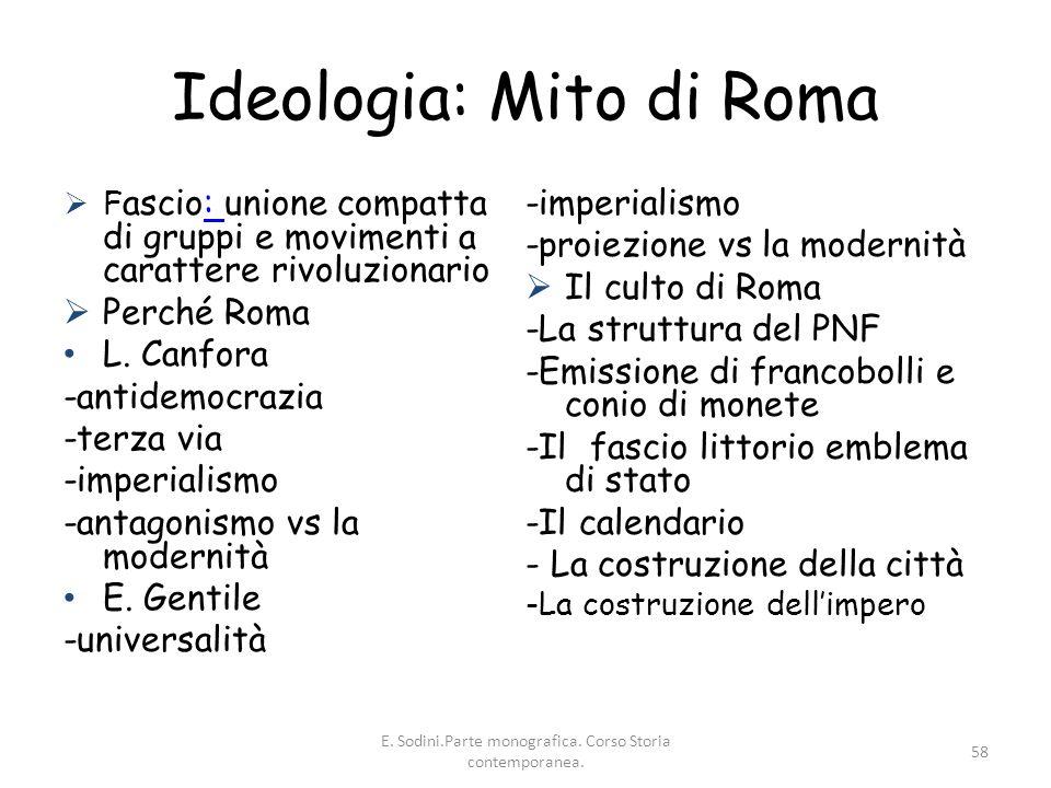 Ideologia: Mito di Roma