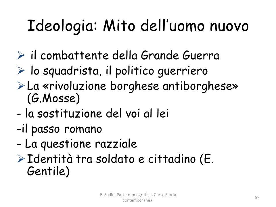 Ideologia: Mito dell'uomo nuovo