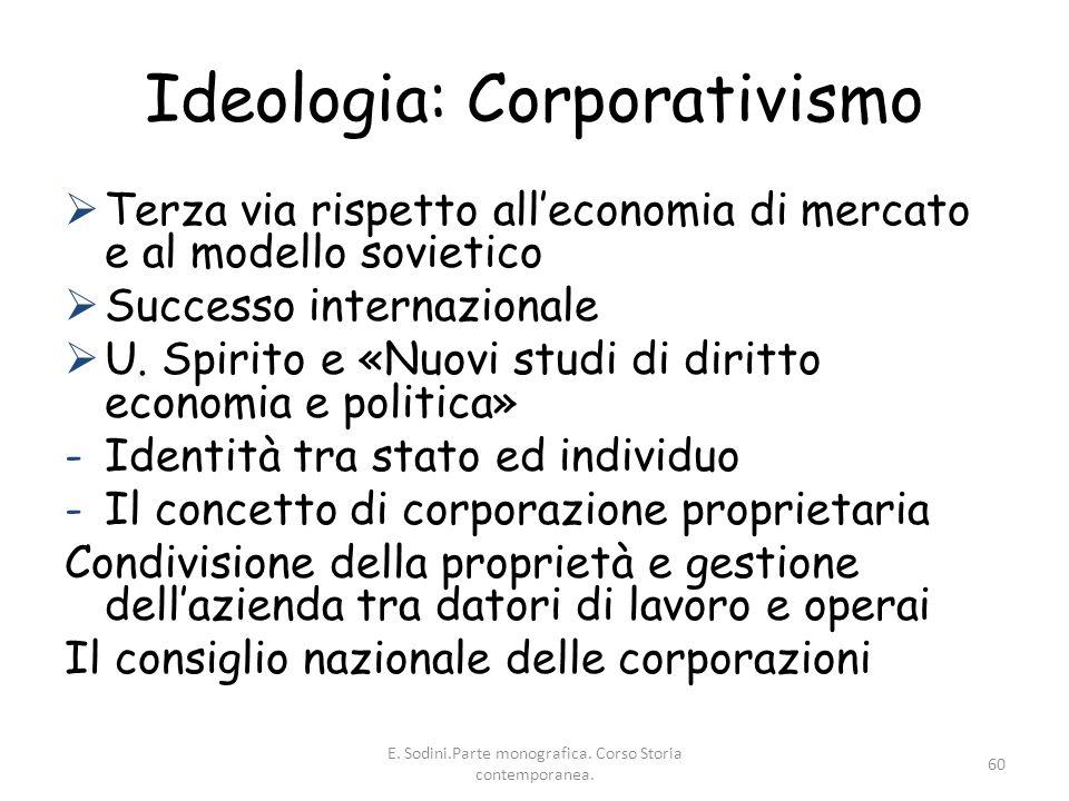Ideologia: Corporativismo