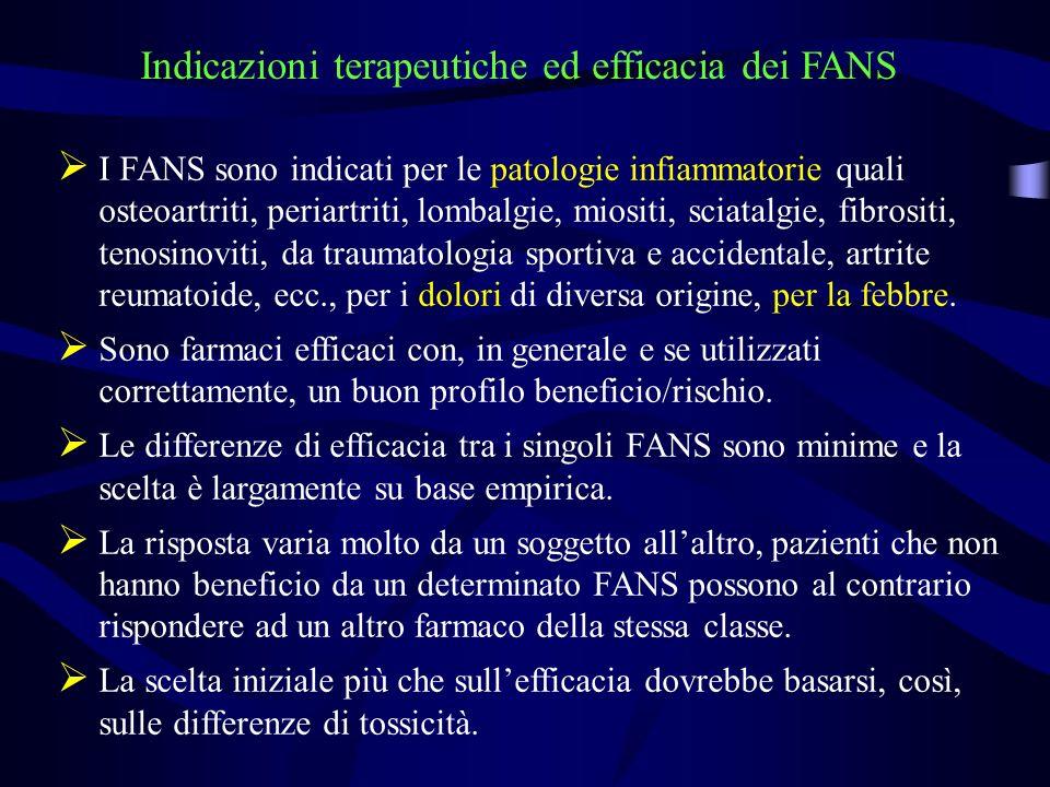 Indicazioni terapeutiche ed efficacia dei FANS