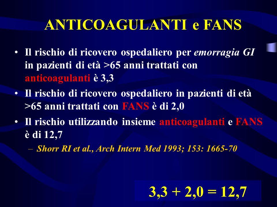 ANTICOAGULANTI e FANS 3,3 + 2,0 = 12,7