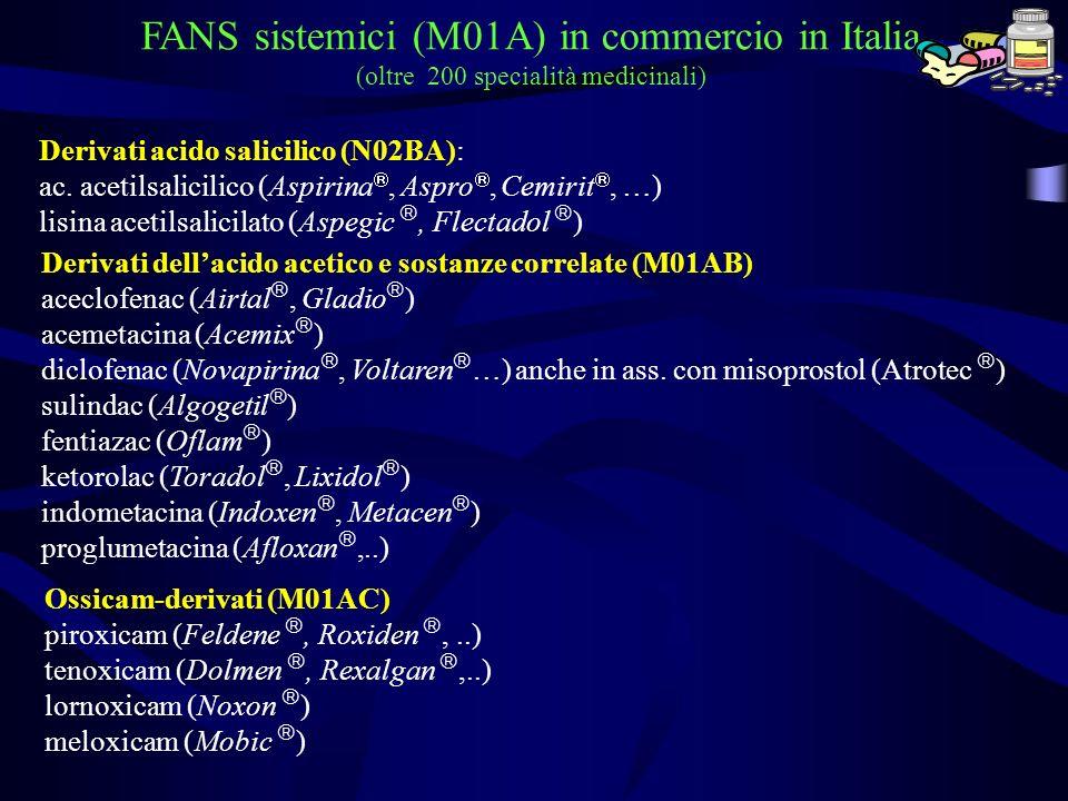 FANS sistemici (M01A) in commercio in Italia