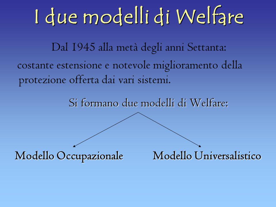 I due modelli di Welfare