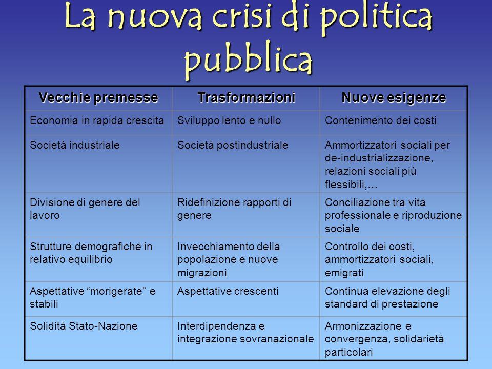 La nuova crisi di politica pubblica