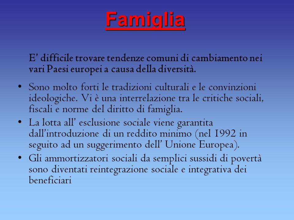 Famiglia E' difficile trovare tendenze comuni di cambiamento nei vari Paesi europei a causa della diversità.