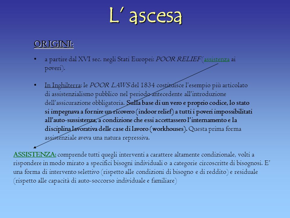 L' ascesa ORIGINI: a partire dal XVI sec. negli Stati Europei: POOR RELIEF (assistenza ai poveri).
