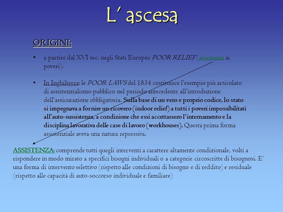 L' ascesaORIGINI: a partire dal XVI sec. negli Stati Europei: POOR RELIEF (assistenza ai poveri).