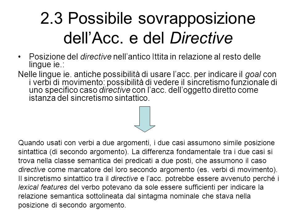 2.3 Possibile sovrapposizione dell'Acc. e del Directive