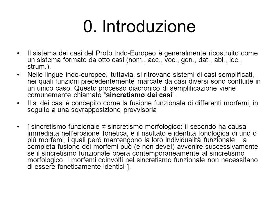 0. Introduzione