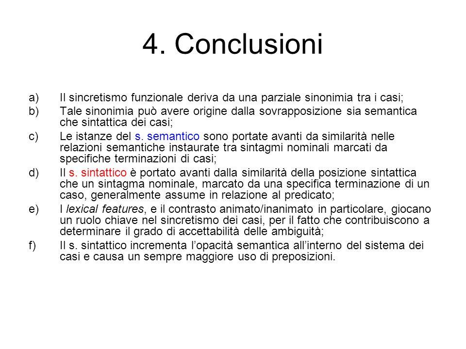 4. Conclusioni Il sincretismo funzionale deriva da una parziale sinonimia tra i casi;