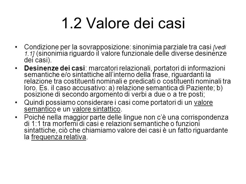 1.2 Valore dei casi