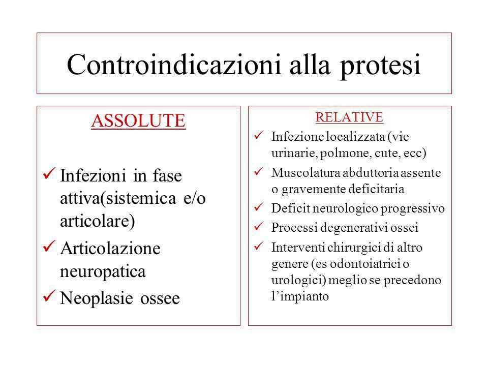 Controindicazioni alla protesi