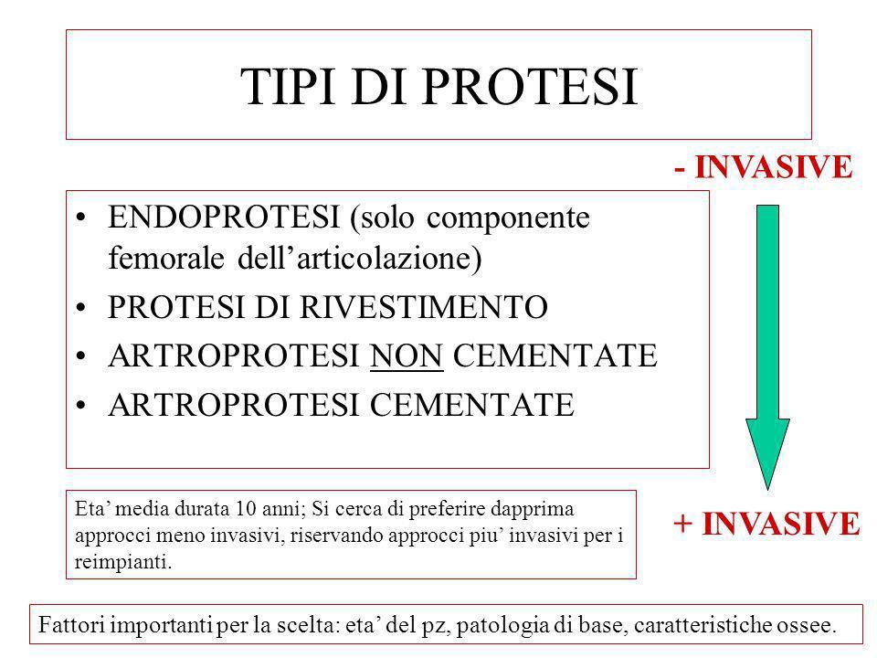TIPI DI PROTESI - INVASIVE