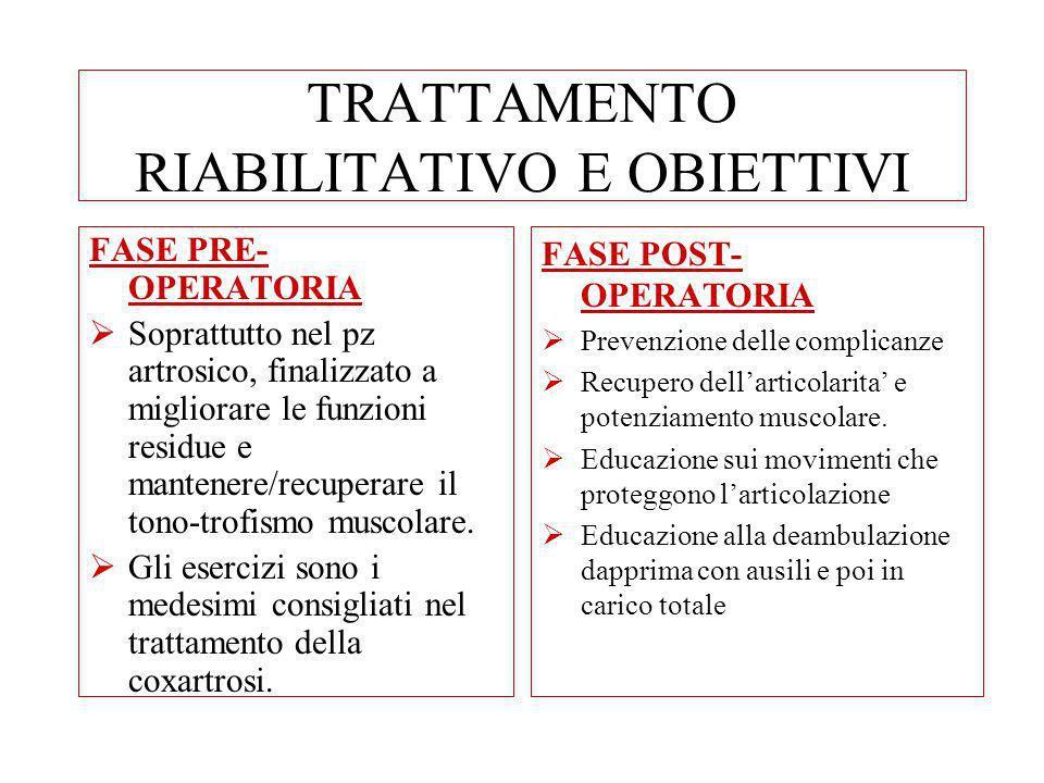 TRATTAMENTO RIABILITATIVO E OBIETTIVI