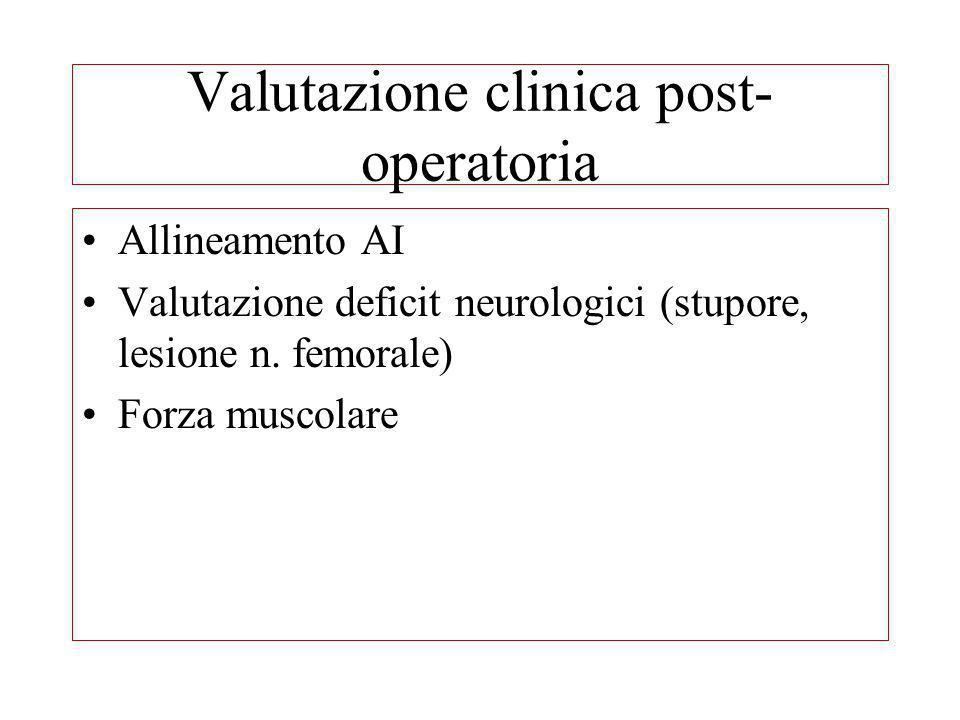 Valutazione clinica post-operatoria