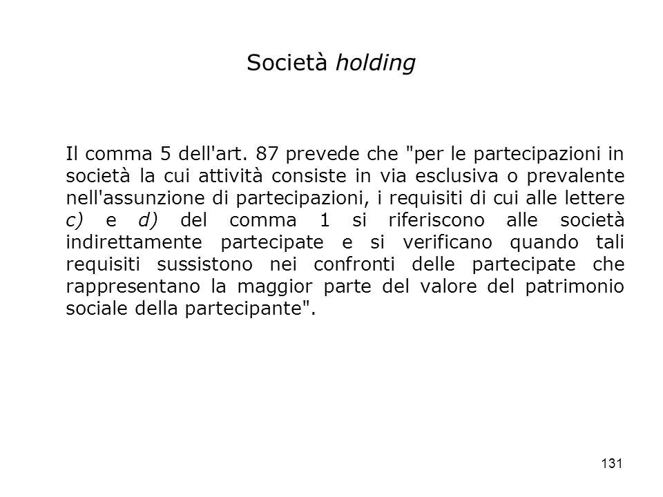 Società holding