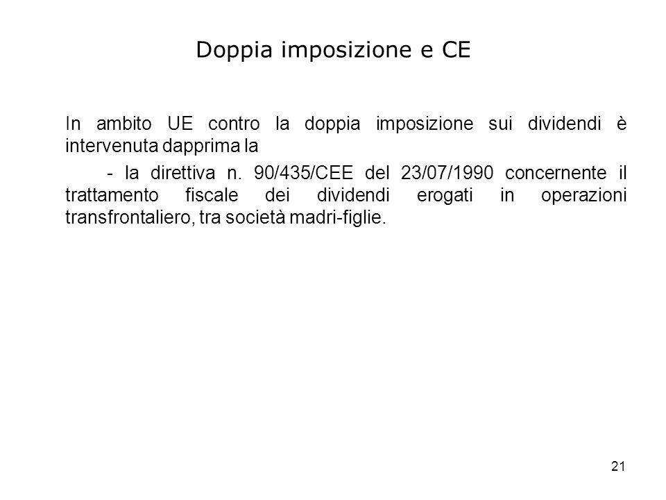 Doppia imposizione e CE