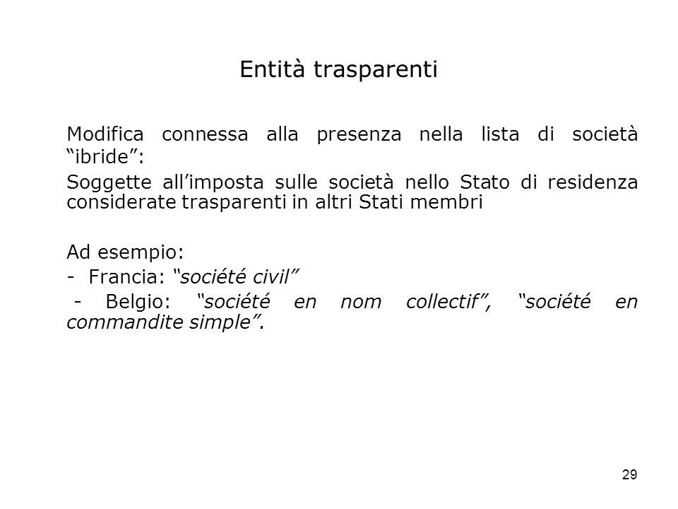 Entità trasparenti Modifica connessa alla presenza nella lista di società ibride :