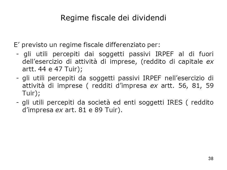 Regime fiscale dei dividendi