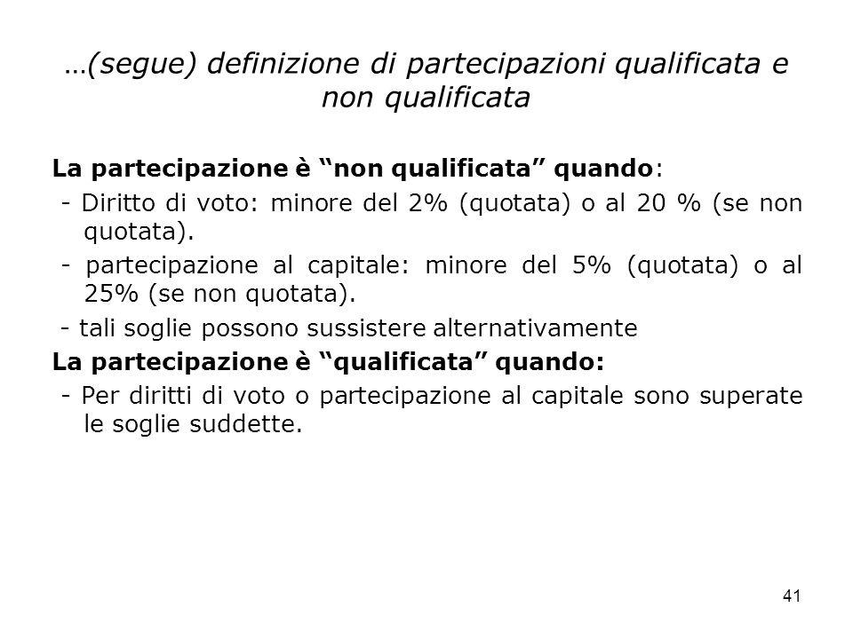 …(segue) definizione di partecipazioni qualificata e non qualificata
