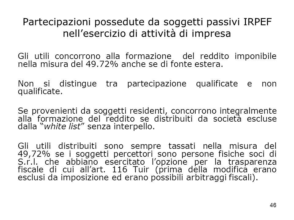 Partecipazioni possedute da soggetti passivi IRPEF nell'esercizio di attività di impresa