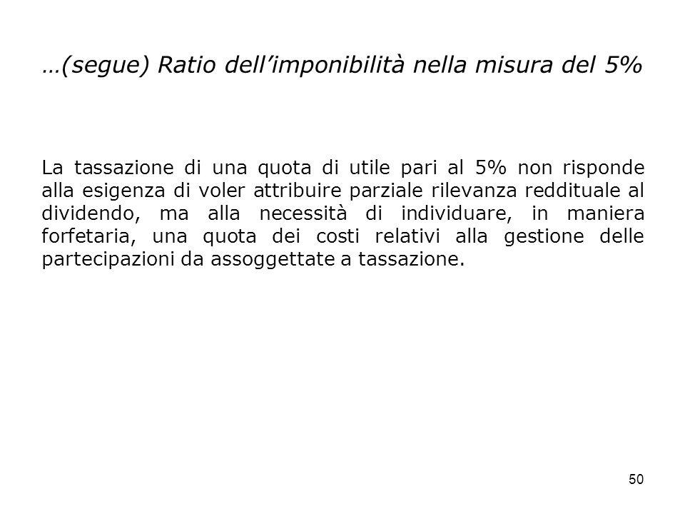 …(segue) Ratio dell'imponibilità nella misura del 5%