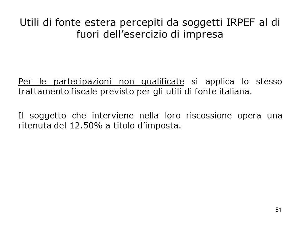 Utili di fonte estera percepiti da soggetti IRPEF al di fuori dell'esercizio di impresa