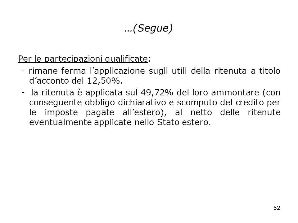 …(Segue) Per le partecipazioni qualificate: