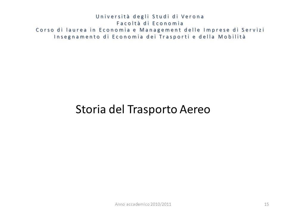 Storia del Trasporto Aereo