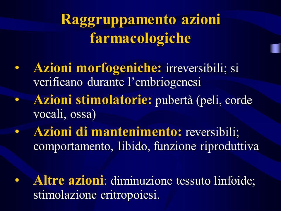 Raggruppamento azioni farmacologiche