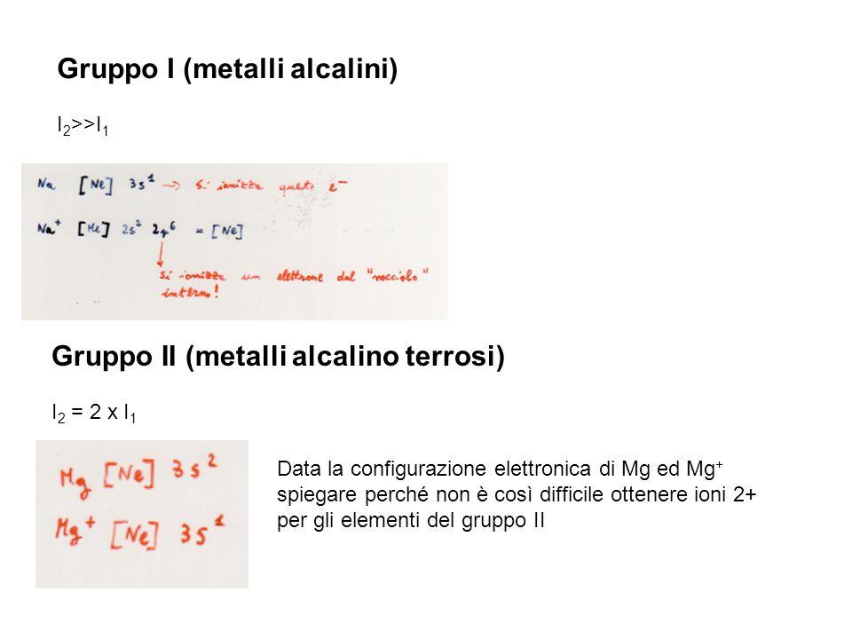 Gruppo I (metalli alcalini)